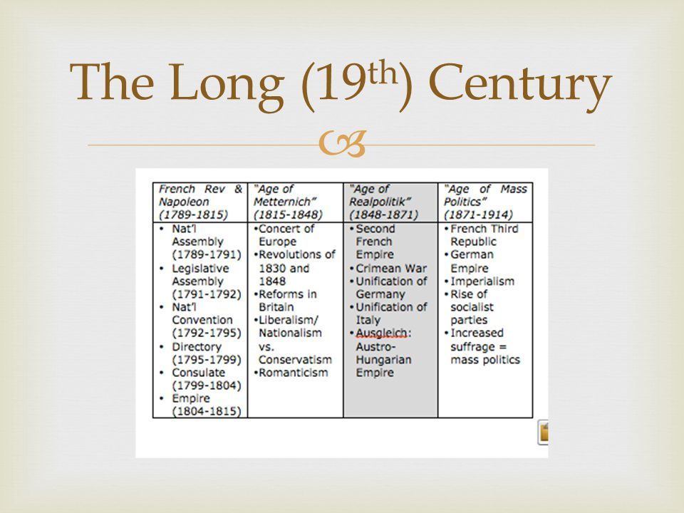  The Long (19 th ) Century
