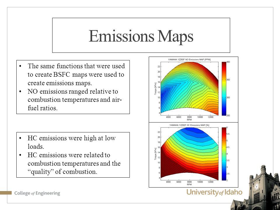 Emissions Maps The same functions that were used to create BSFC maps were used to create emissions maps.