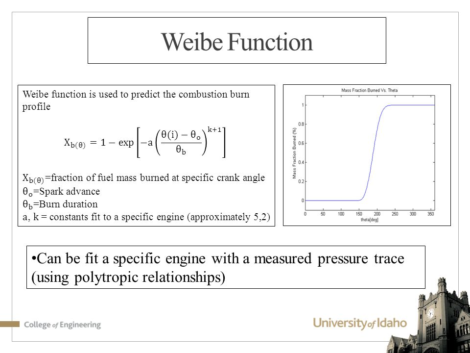 Weibe Function Can be fit a specific engine with a measured pressure trace (using polytropic relationships)