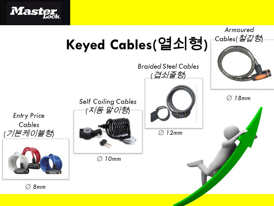 Entry Price Cables ( 기본케이블형 ) Keyed Cables( 열쇠형 ) Self Coiling Cables ( 지동 말이형 ) Armoured Cables( 철갑형 ) Braided Steel Cables ( 겹쇠줄형 )  8mm  10mm  18mm  12mm