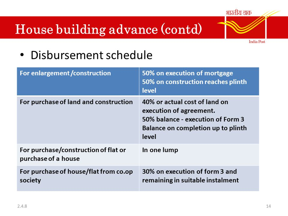 House building advance (contd) Disbursement schedule For enlargement /construction50% on execution of mortgage 50% on construction reaches plinth leve