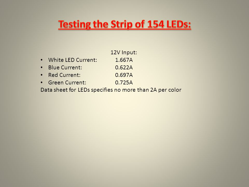 12V Input: White LED Current: 1.667A Blue Current: 0.622A Red Current:0.697A Green Current:0.725A Data sheet for LEDs specifies no more than 2A per co