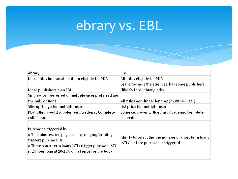 ebrary vs. EBL