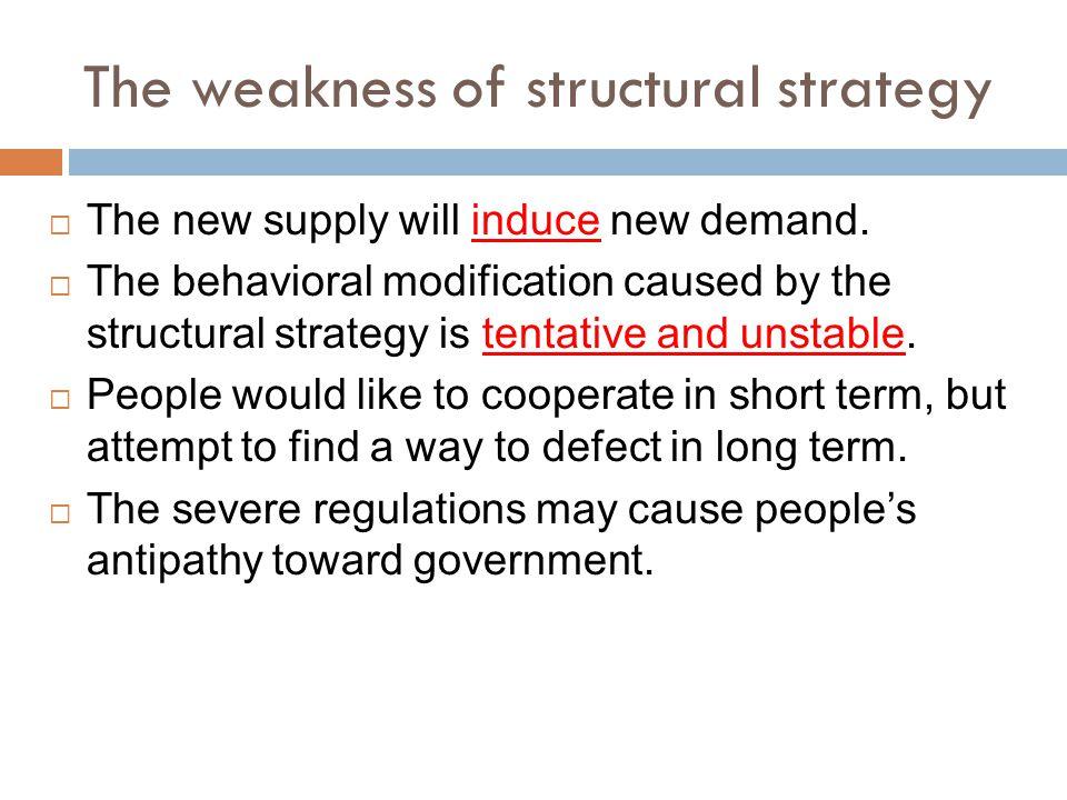 The process model of behavior modification