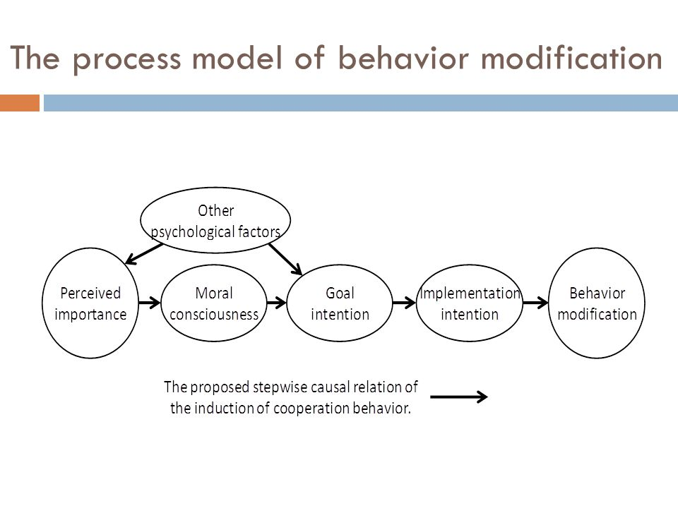 Measuring Method  The Psychological construct cannot be observed directly.