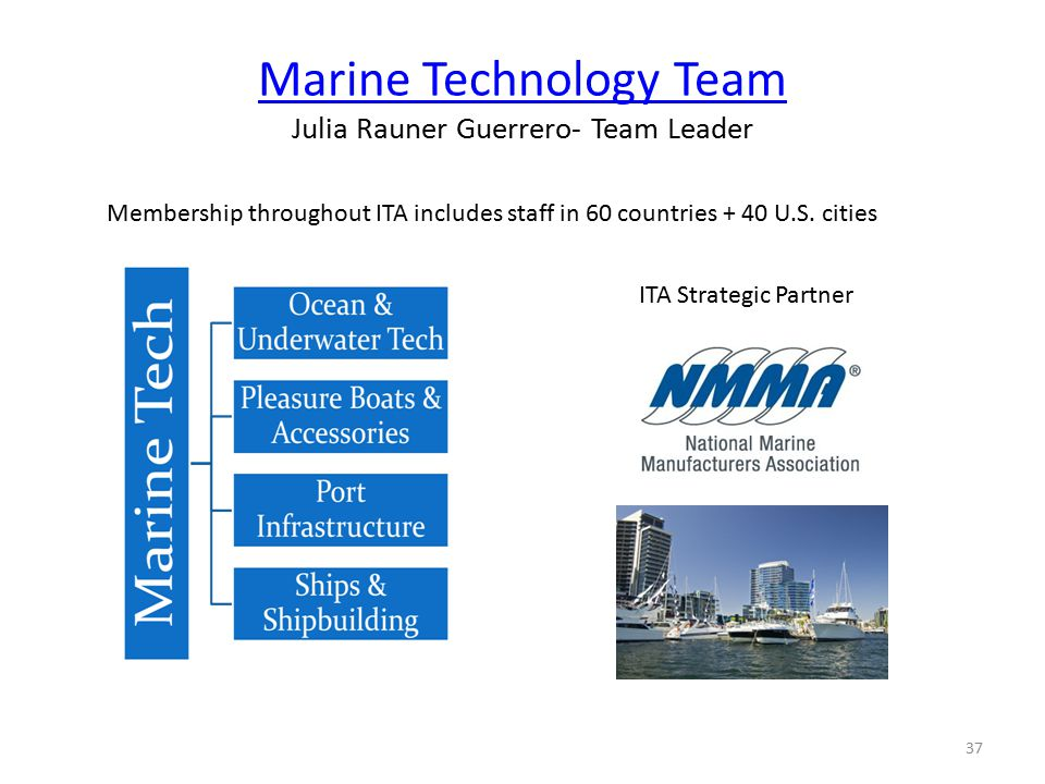 Marine Technology Team Marine Technology Team Julia Rauner Guerrero- Team Leader 37 ITA Strategic Partner Membership throughout ITA includes staff in 60 countries + 40 U.S.