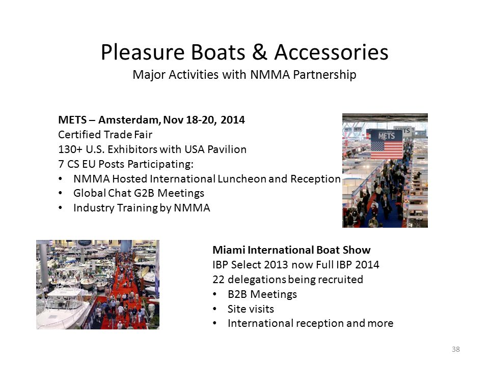 Pleasure Boats & Accessories Major Activities with NMMA Partnership METS – Amsterdam, Nov 18-20, 2014 Certified Trade Fair 130+ U.S.