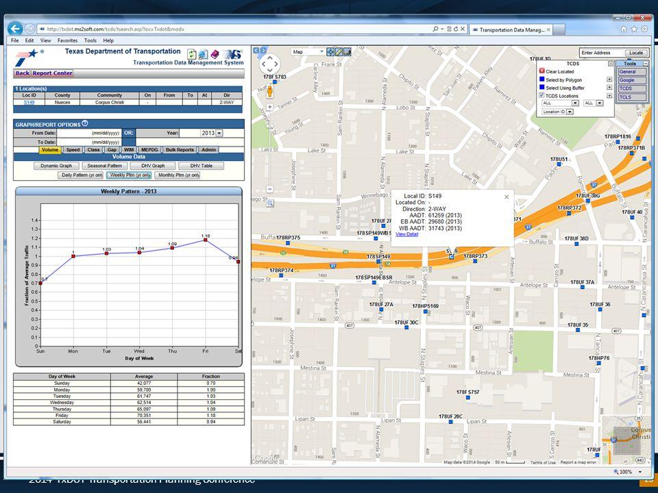 2014 TxDOT Transportation Planning Conference 29