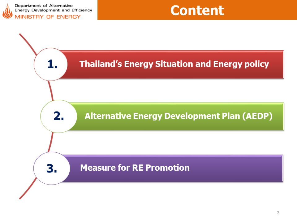 2 Content Thailand's Energy Situation and Energy policy Alternative Energy Development Plan (AEDP) Measure for RE Promotion 1. 2. 3.