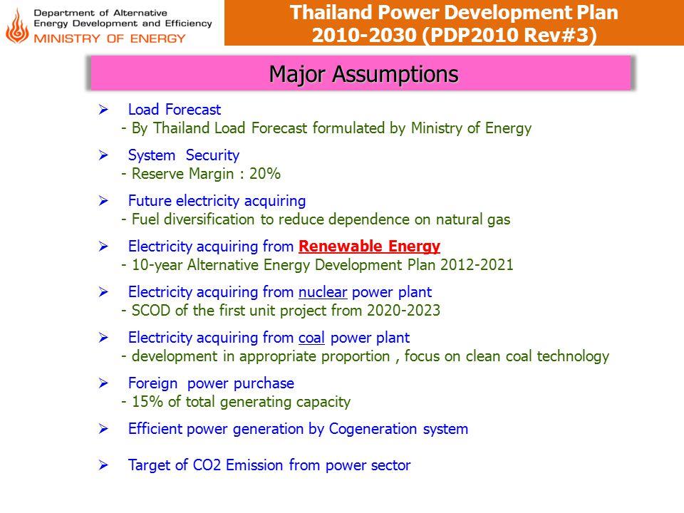 Thailand Power Development Plan 2010-2030 (PDP2010 Rev#3) Major Assumptions Major Assumptions  Load Forecast - By Thailand Load Forecast formulated b