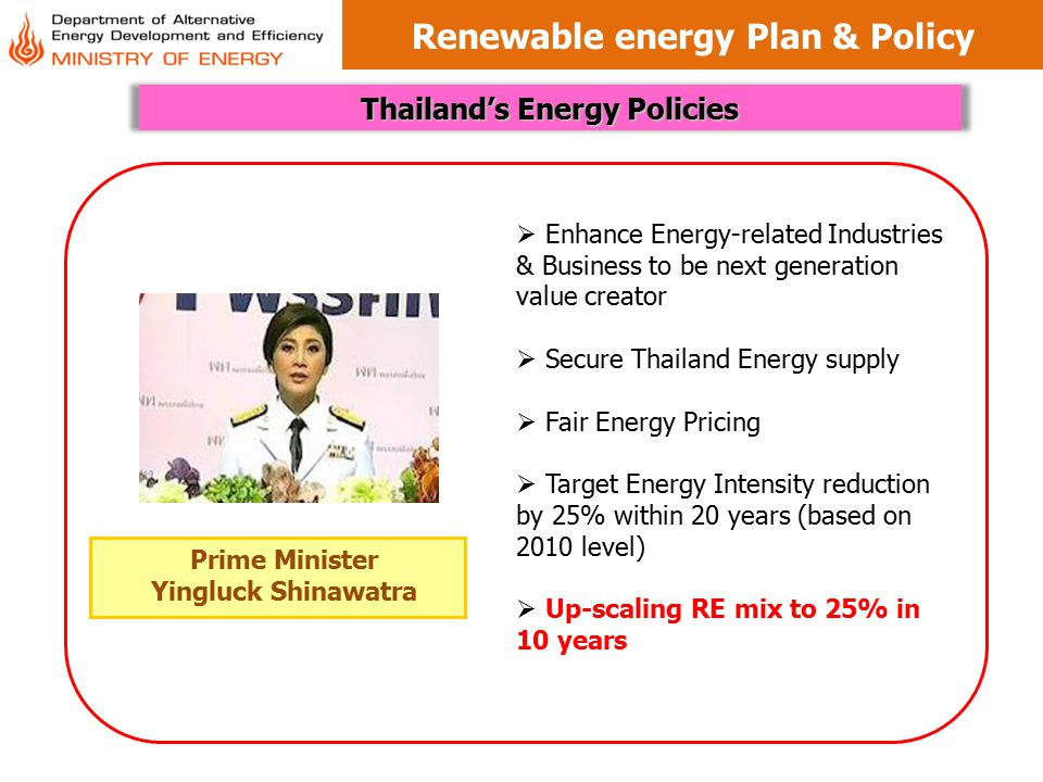 PDP2010 Rev#3 (2010-2030) Renewable energy power plants - power purchase from domestic (9,481) - power purchase from neighboring countries (5,099) Cogeneration Combined cycle power plants Thermal power plants - coal-fired power plant (4,400) - Nuclear power plant (2,000) - Gas turbine power plant (750) - Power purchase from neighboring countries (1,473) 14,580 6,476 25,451 8,623 Unit : MW PDP2010Rev3 Comprising total capacity (Dec.2011) Total added capacity Deduction of the retired capacity Grand total capacity 32,395 55,130 -16,839 70,686 Classification of added capacity during 2012-2030 of 55,130 MW