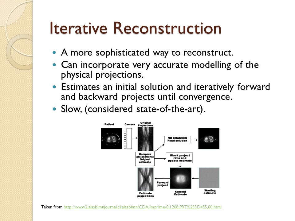 Iterative Reconstruction A more sophisticated way to reconstruct.