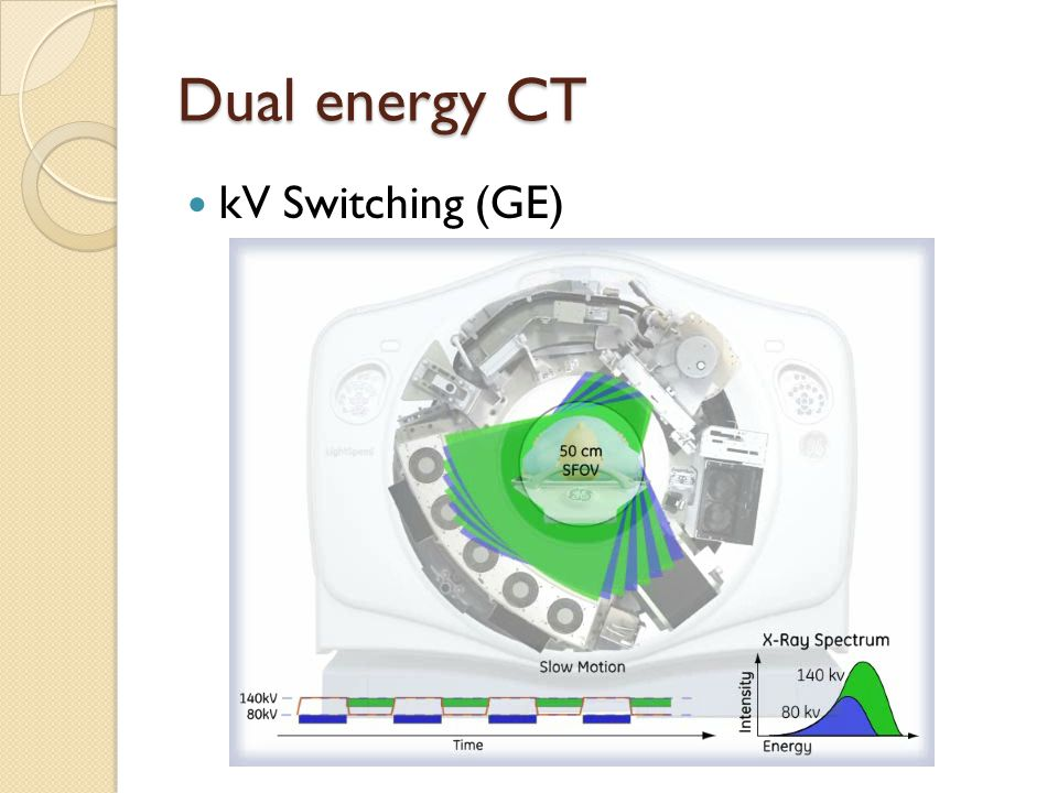 Dual energy CT kV Switching (GE)