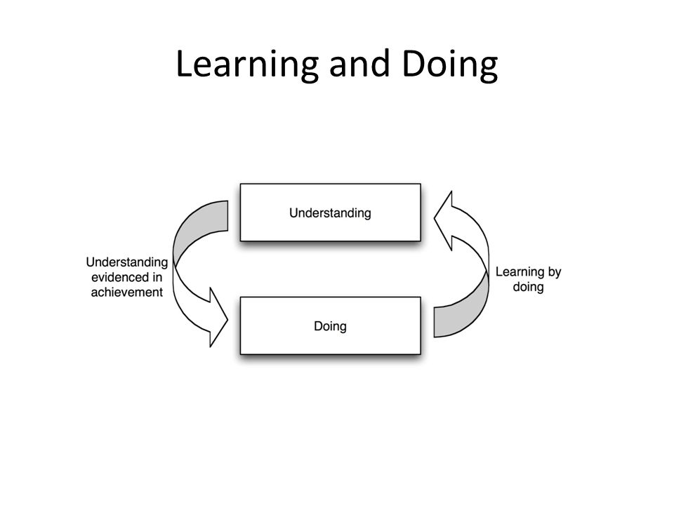 Learning and Doing