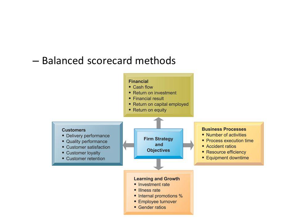 – Balanced scorecard methods