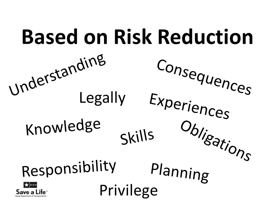 Based on Risk Reduction Legally Knowledge Understanding Skills Experiences Responsibility Planning Consequences Privilege Obligations