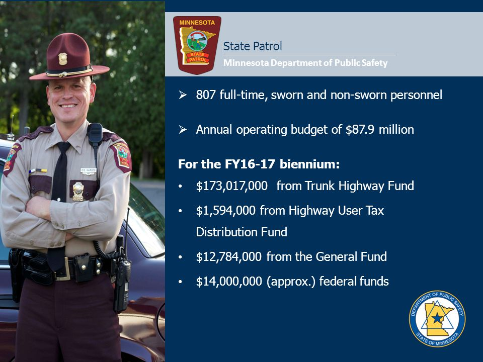  807 full-time, sworn and non-sworn personnel  Annual operating budget of $87.9 million For the FY16-17 biennium: $173,017,000 from Trunk Highway Fu