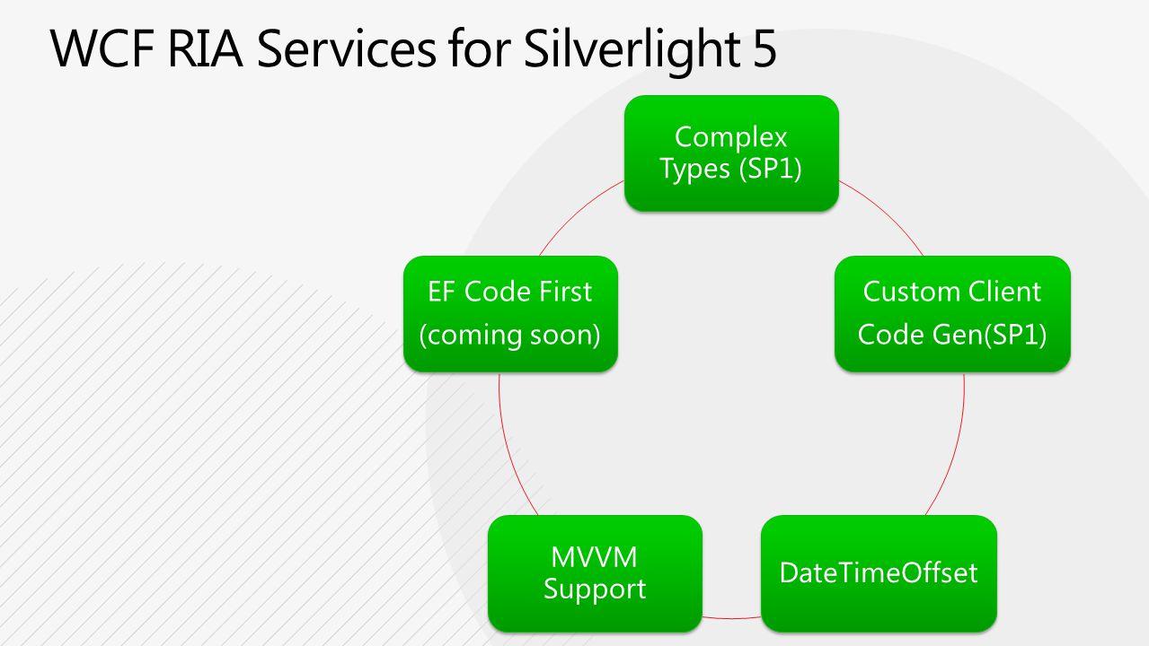 Complex Types (SP1) Custom Client Code Gen(SP1) Custom Client Code Gen(SP1) DateTimeOffset MVVM Support EF Code First (coming soon) EF Code First (com