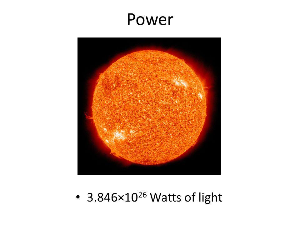 Light bulb 5 Watts of light