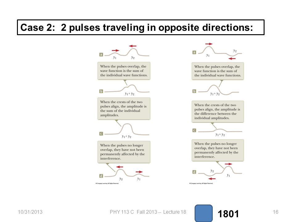 10/31/2013PHY 113 C Fall 2013 -- Lecture 1816 Case 2: 2 pulses traveling in opposite directions: 1801