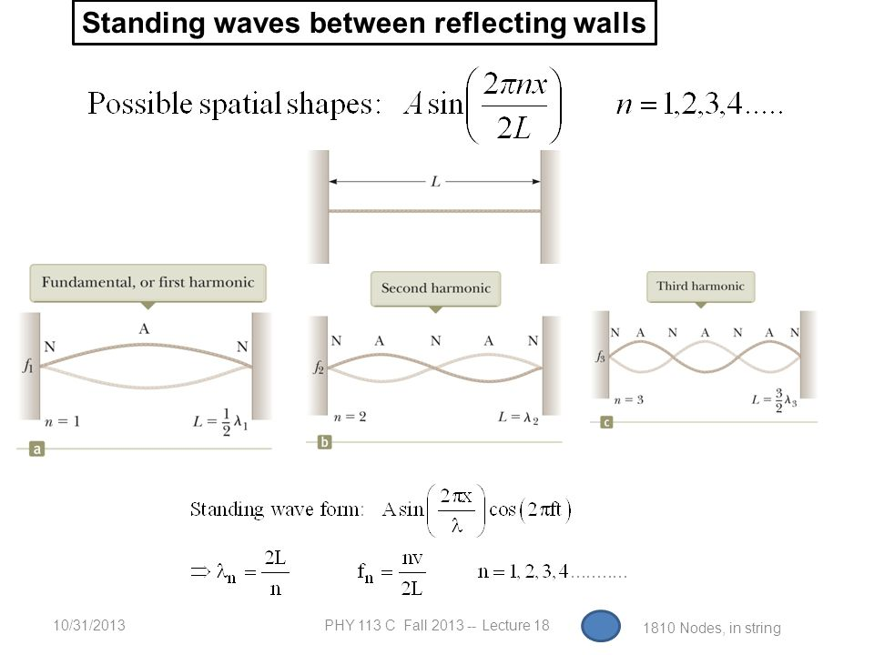 10/31/2013PHY 113 C Fall 2013 -- Lecture 18 1810 Nodes, in string Standing waves between reflecting walls