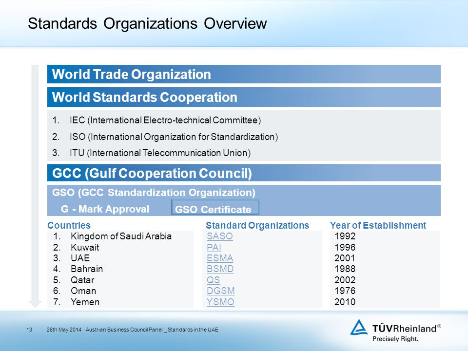 Standards Organizations Overview 28th May 2014Austrian Business Council Panel _ Standards in the UAE World Standards Cooperation 1.IEC (International