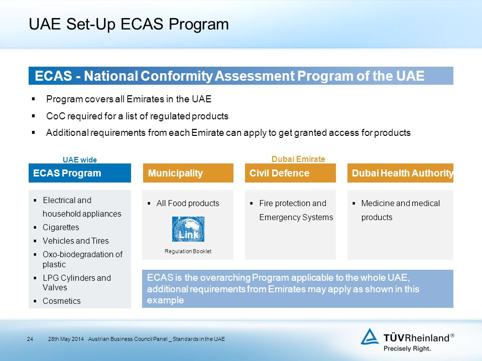 UAE Set-Up ECAS Program 28th May 2014Austrian Business Council Panel _ Standards in the UAE ECAS - National Conformity Assessment Program of the UAE 2