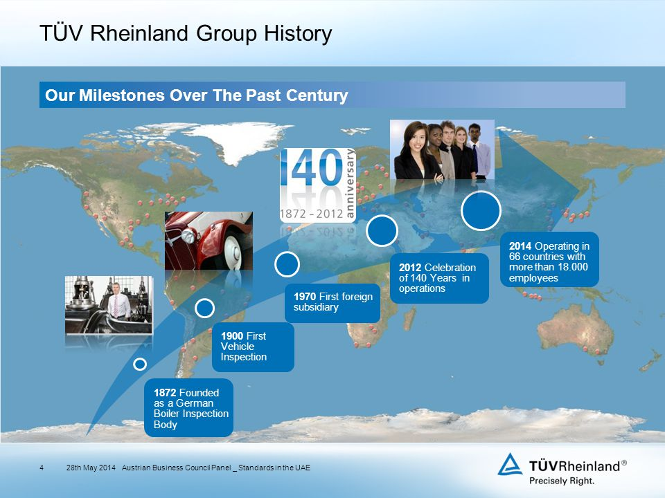 TÜV Rheinland Group History 1872 Founded as a German Boiler Inspection Body 1900 First Vehicle Inspection 1970 First foreign subsidiary 2012 Celebrati