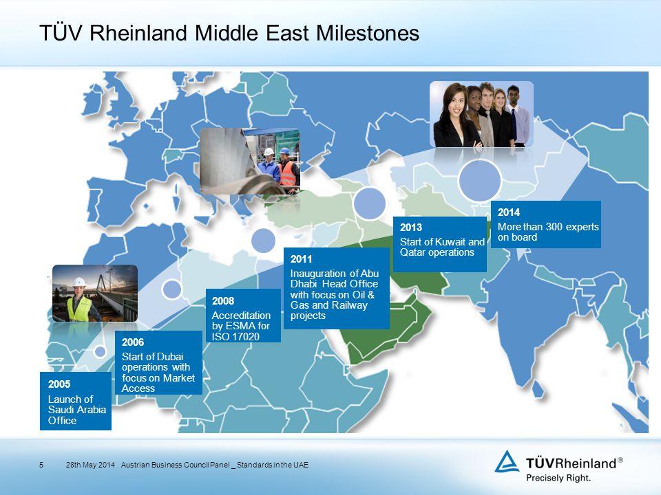 TÜV Rheinland Middle East Milestones 2006 Start of Dubai operations with focus on Market Access 2008 Accreditation by ESMA for ISO 17020 2011 Inaugura