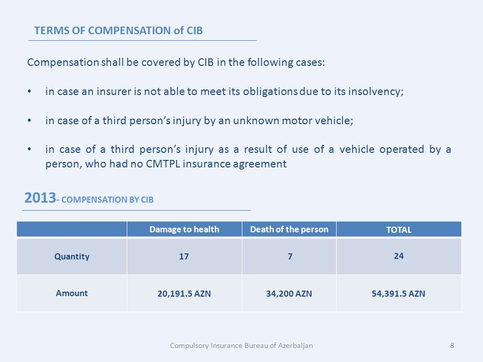 2013 - COMPENSATION BY CIB Compensation shall be covered by CIB in the following cases: in case an insurer is not able to meet its obligations due to