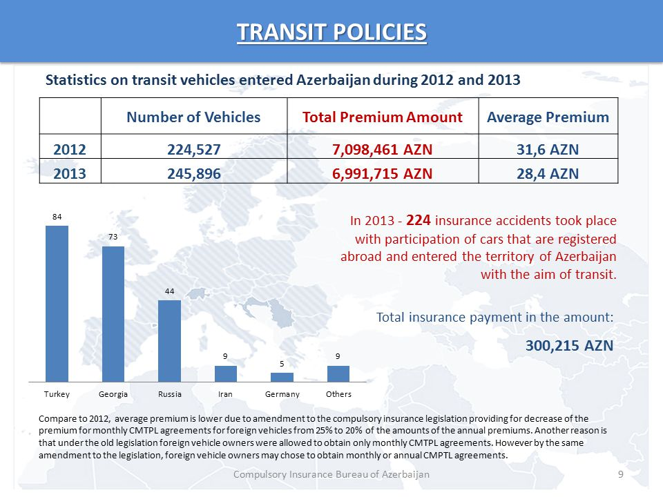 TRANSIT POLICIES 9 Compare to 2012, average premium is lower due to amendment to the compulsory insurance legislation providing for decrease of the pr