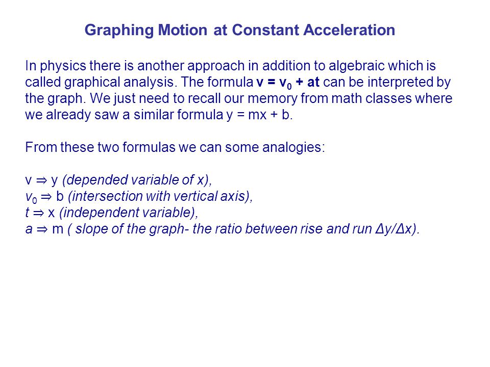 In physics there is another approach in addition to algebraic which is called graphical analysis.