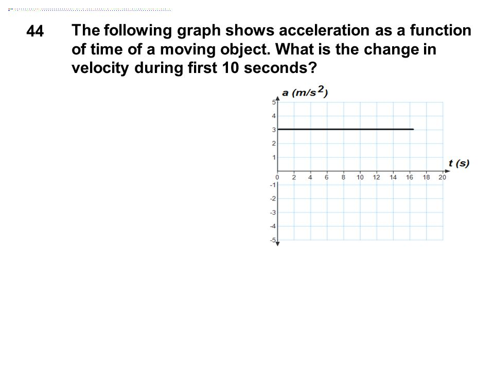 44 The following graph shows acceleration as a function of time of a moving object. What is the change in velocity during first 10 seconds?