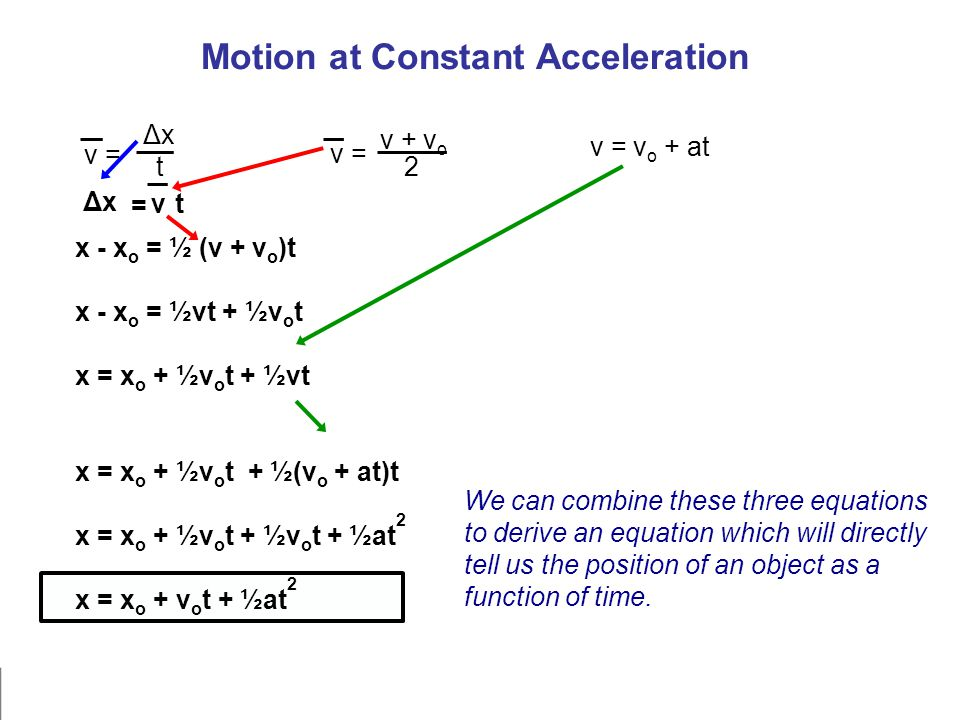 Motion at Constant Acceleration We can combine these three equations to derive an equation which will directly tell us the position of an object as a