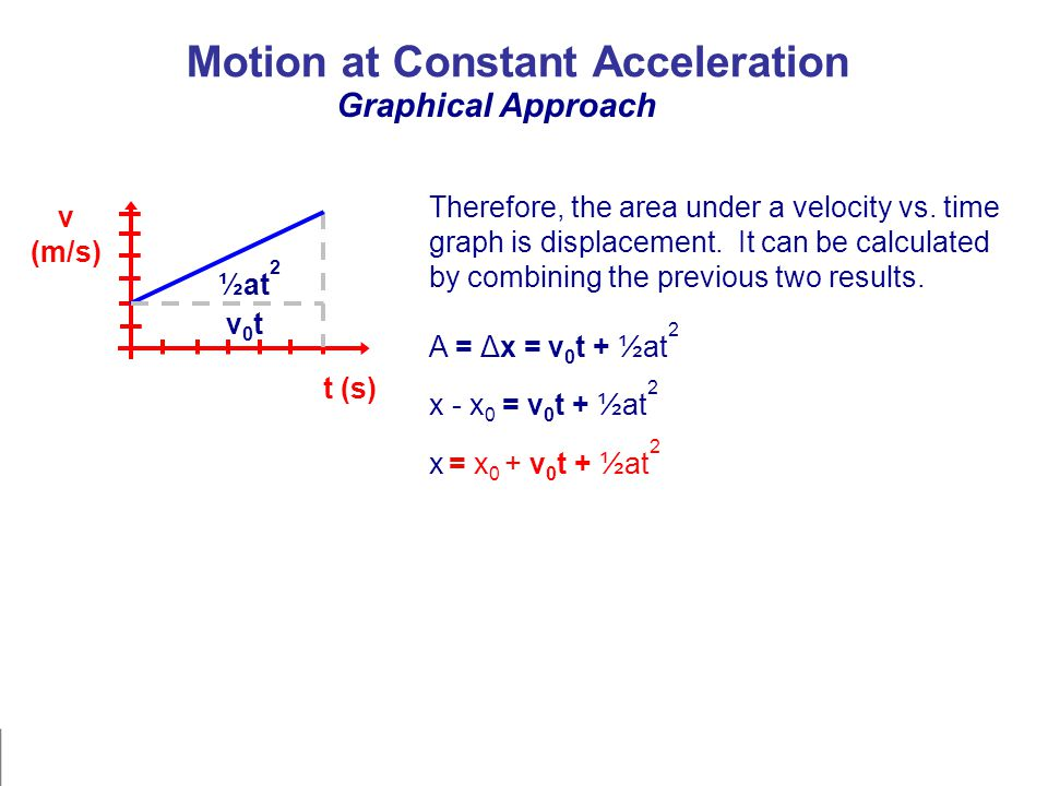 Motion at Constant Acceleration Graphical Approach v (m/s) t (s) Therefore, the area under a velocity vs. time graph is displacement. It can be calcul