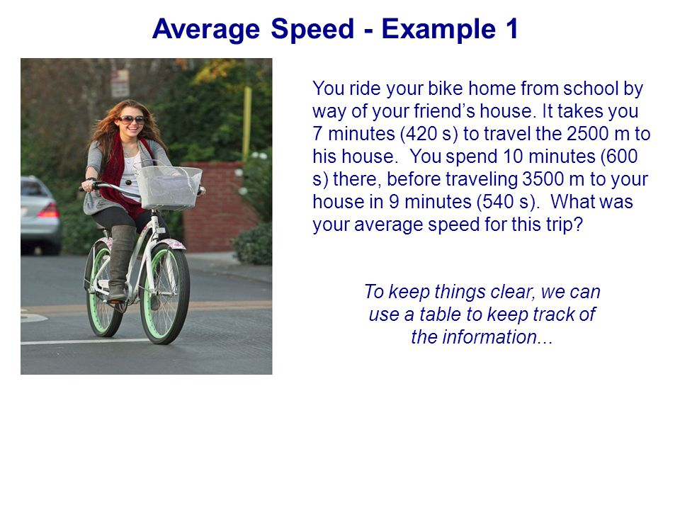 Average Speed - Example 1 You ride your bike home from school by way of your friend's house.