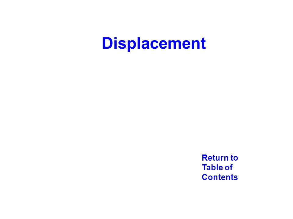Return to Table of Contents Displacement