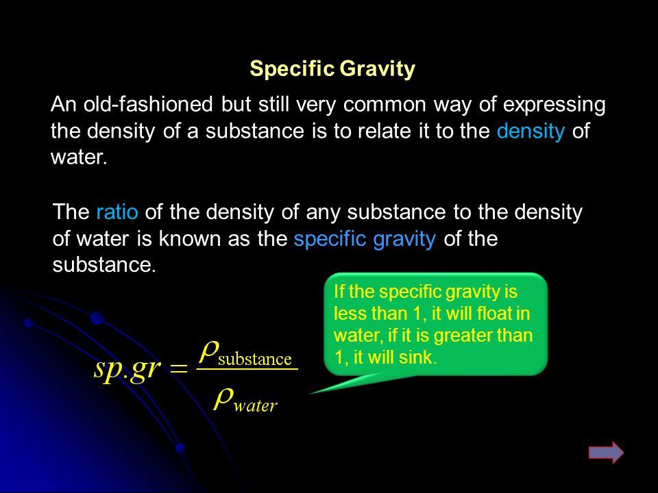 Archimedes' Principle W2?W2.