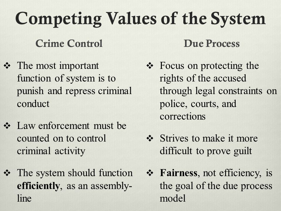 herbert packer crime control model The crime control model criminology packer's crime control model suspects that criminal law is able to control crime herbert packer's crime control model.