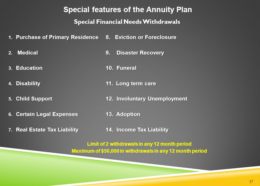Special features of the Annuity Plan 1. Purchase of Primary Residence8. Eviction or Foreclosure 2. Medical9. Disaster Recovery 3. Education10. Funeral