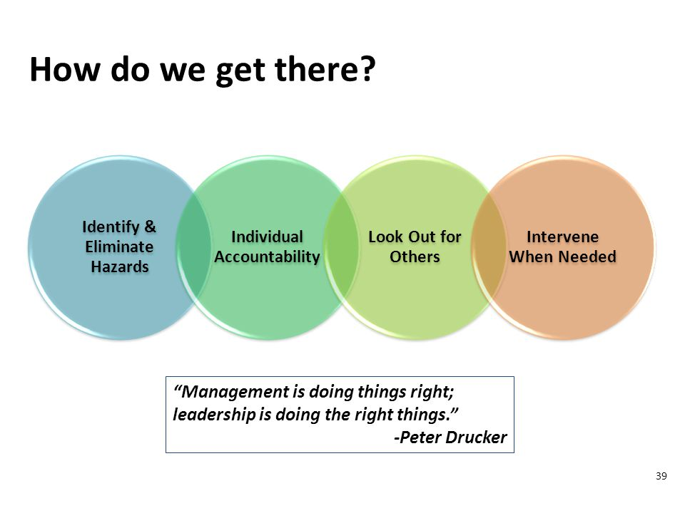 """39 How do we get there? Identify & Eliminate Hazards Individual Accountability Look Out for Others Intervene When Needed """"Management is doing things r"""