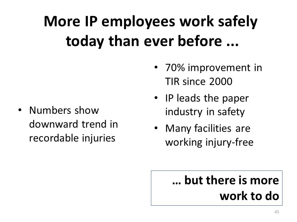 More IP employees work safely today than ever before... 70% improvement in TIR since 2000 IP leads the paper industry in safety Many facilities are wo