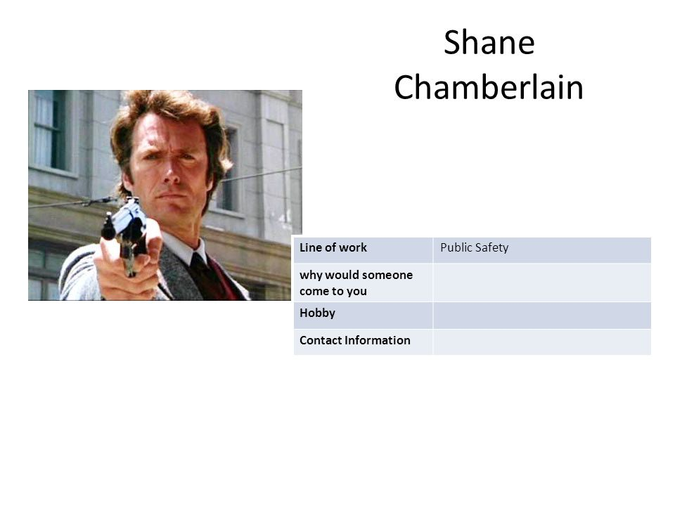 Shane Chamberlain Line of workPublic Safety why would someone come to you Hobby Contact Information