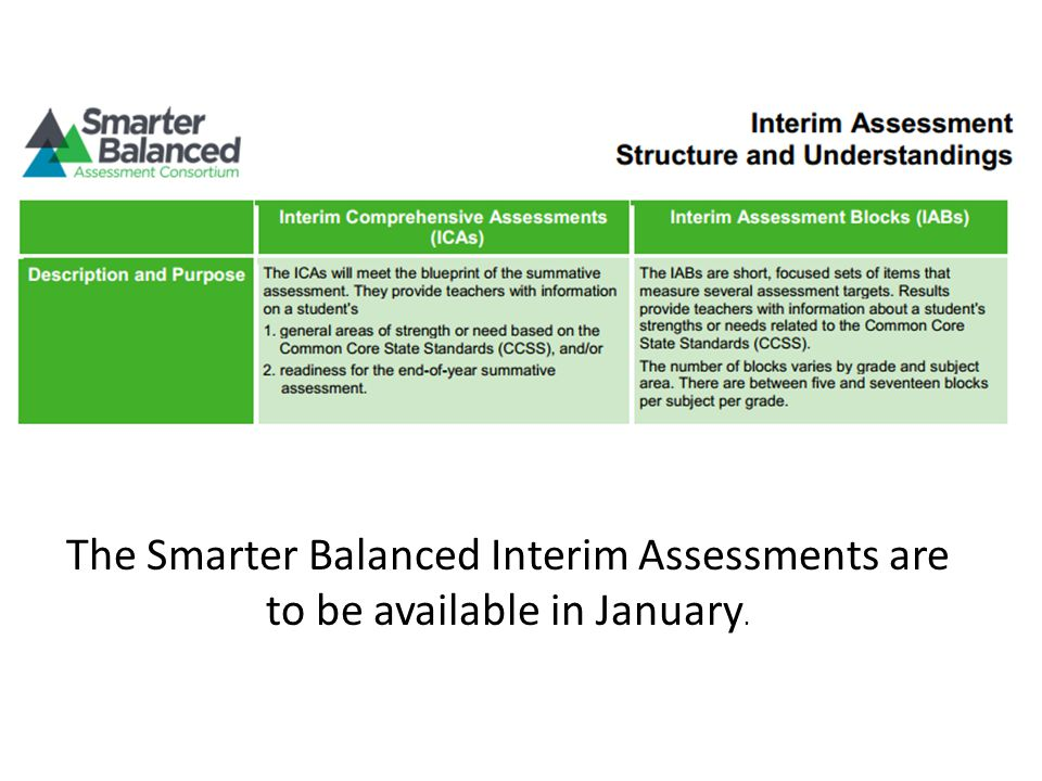 The Smarter Balanced Interim Assessments are to be available in January.