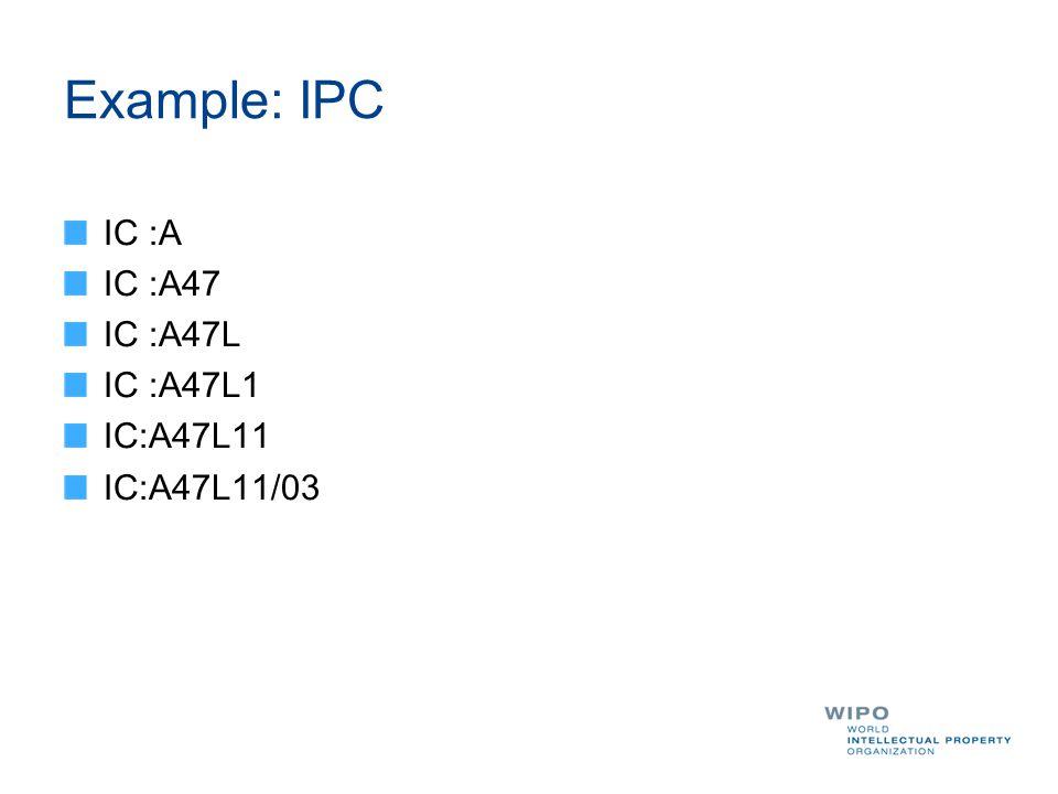 Example: IPC IC :A IC :A47 IC :A47L IC :A47L1 IC:A47L11 IC:A47L11/03