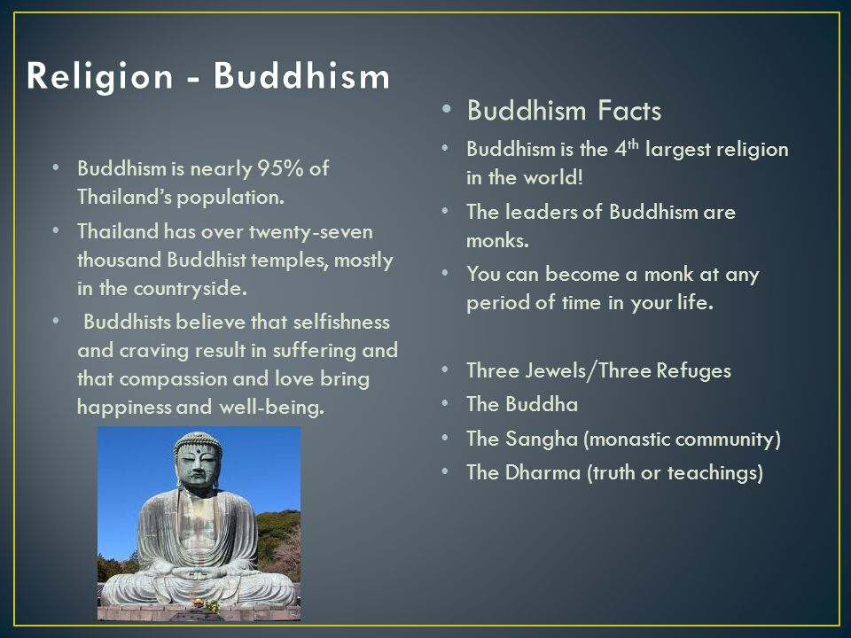 Buddhism is nearly 95% of Thailand's population. Thailand has over twenty-seven thousand Buddhist temples, mostly in the countryside. Buddhists believ