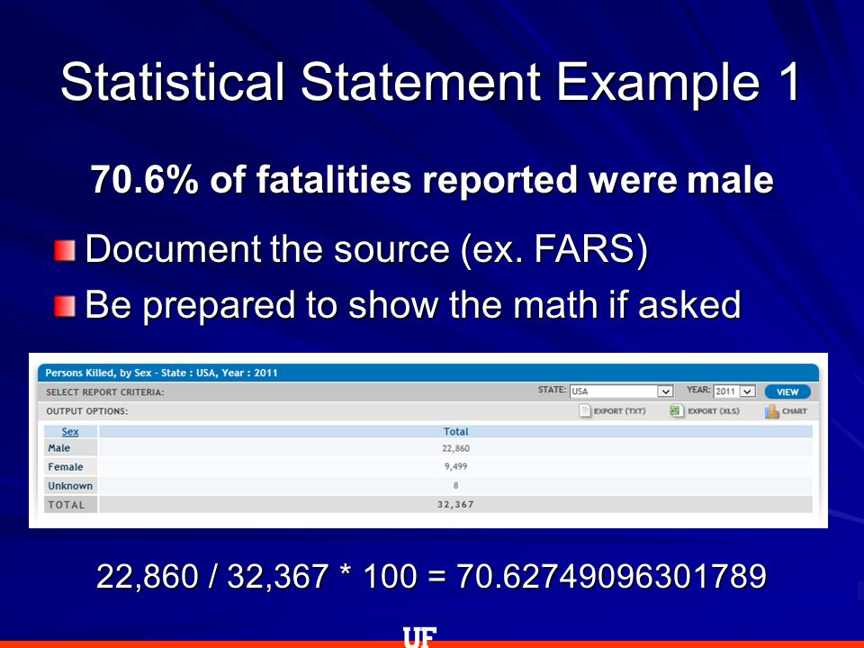 Statistical Statement Example 1 70.6% of fatalities reported were male Document the source (ex.