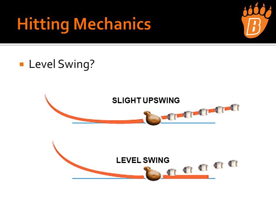  Level Swing SLIGHT UPSWING LEVEL SWING