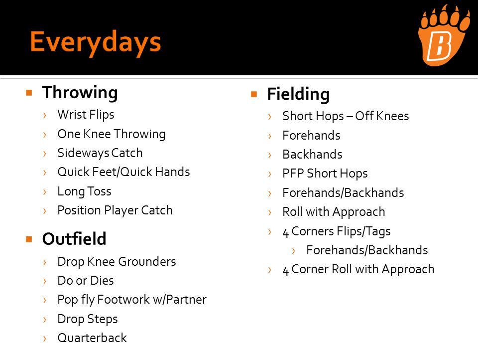  Throwing › Wrist Flips › One Knee Throwing › Sideways Catch › Quick Feet/Quick Hands › Long Toss › Position Player Catch  Outfield › Drop Knee Grounders › Do or Dies › Pop fly Footwork w/Partner › Drop Steps › Quarterback  Fielding › Short Hops – Off Knees › Forehands › Backhands › PFP Short Hops › Forehands/Backhands › Roll with Approach › 4 Corners Flips/Tags › Forehands/Backhands › 4 Corner Roll with Approach