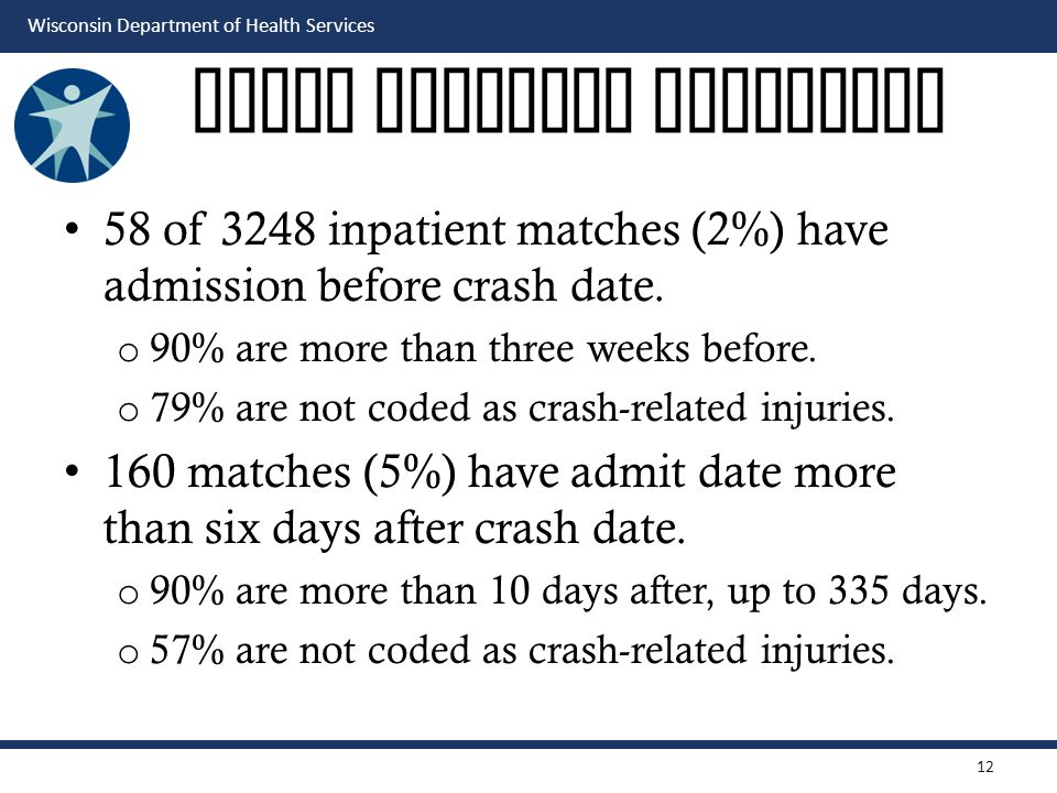 Wisconsin Department of Health Services Match Validity Questions 58 of 3248 inpatient matches (2%) have admission before crash date.